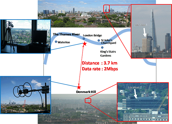 Figure 1: Trials locations and system deployments for the fixed point-to-point communications